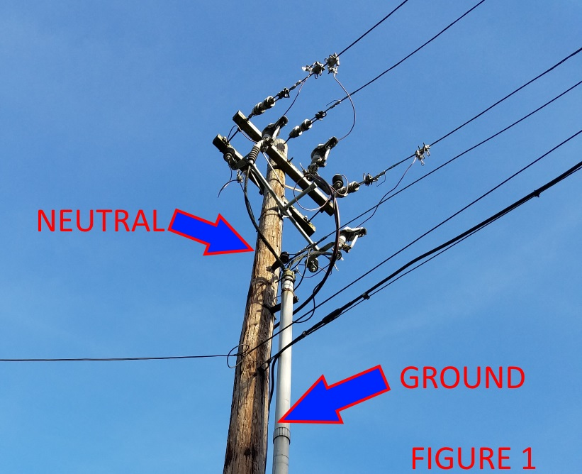 Neutral vs. Grounding? And, who cares? - BKI
